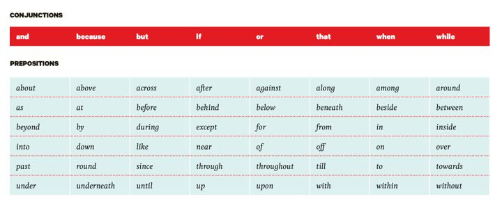 Conjunctions table