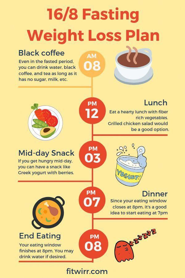 effective diets for fast weight loss