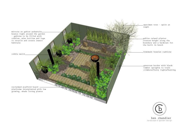 garden design studio new garden design for a small north facing