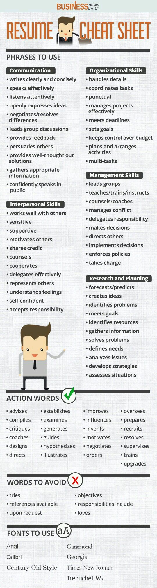 86 best Resume Writing images on Pinterest | Resume tips, Gym and ...