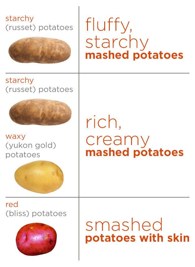 The type of potato you use is essential in achieving the consistency you want.