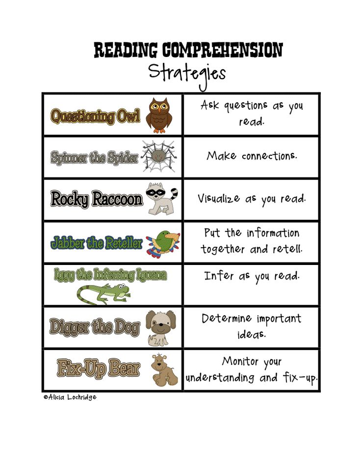 A List of Reading Strategies to Aid in Reading Comprehension