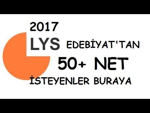 2017 LYS Edebiyat Soru Tahminleri, 2017'de Sorulabilecek Sanatçılar ve Sınav Taktikleri - YouTube