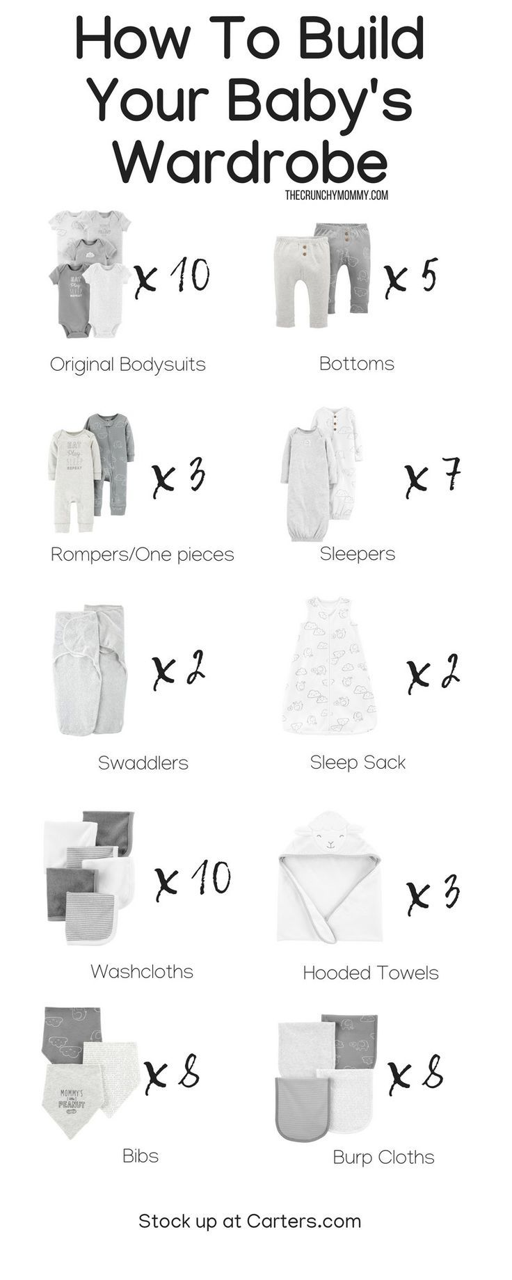 How To Build A Baby Boy's Wardrobe