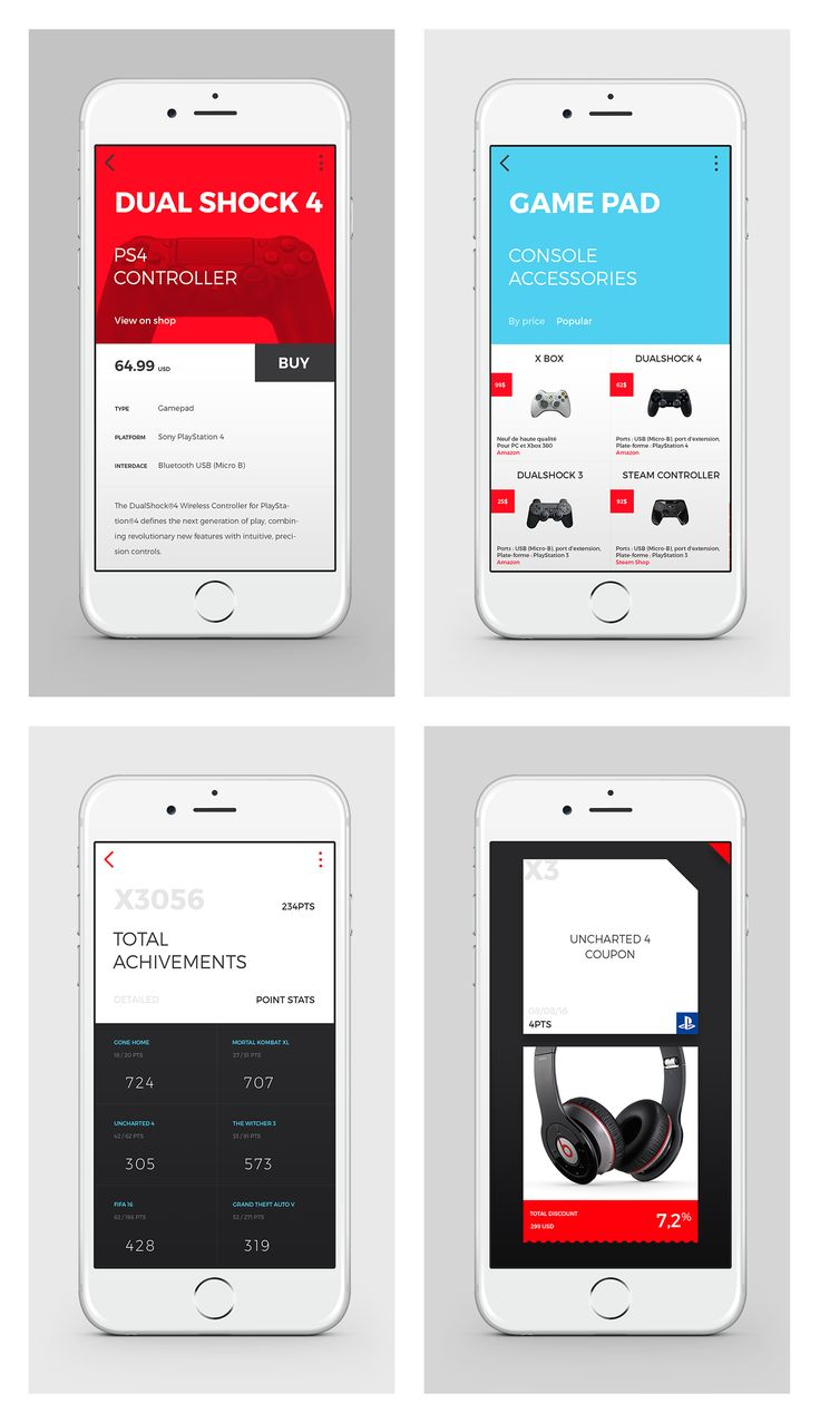 COUPON ach. on Behance