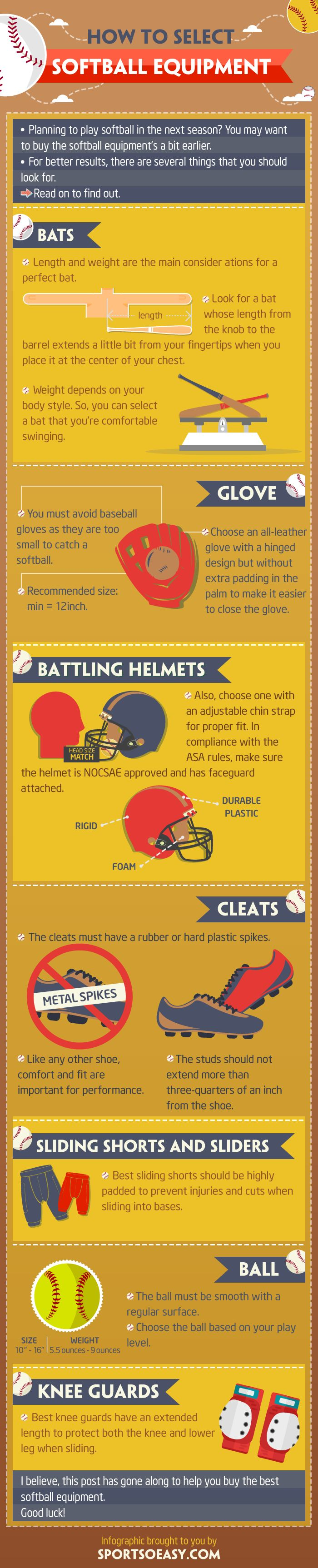 How To Select Softball Equipment infographic