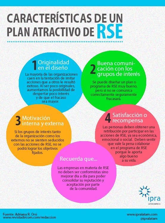 Características de un plan atractivo de #RSE