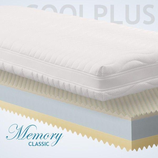 Ottimi materassi memory per l'utente che riposa a pancia in sù in ambienti umidi…