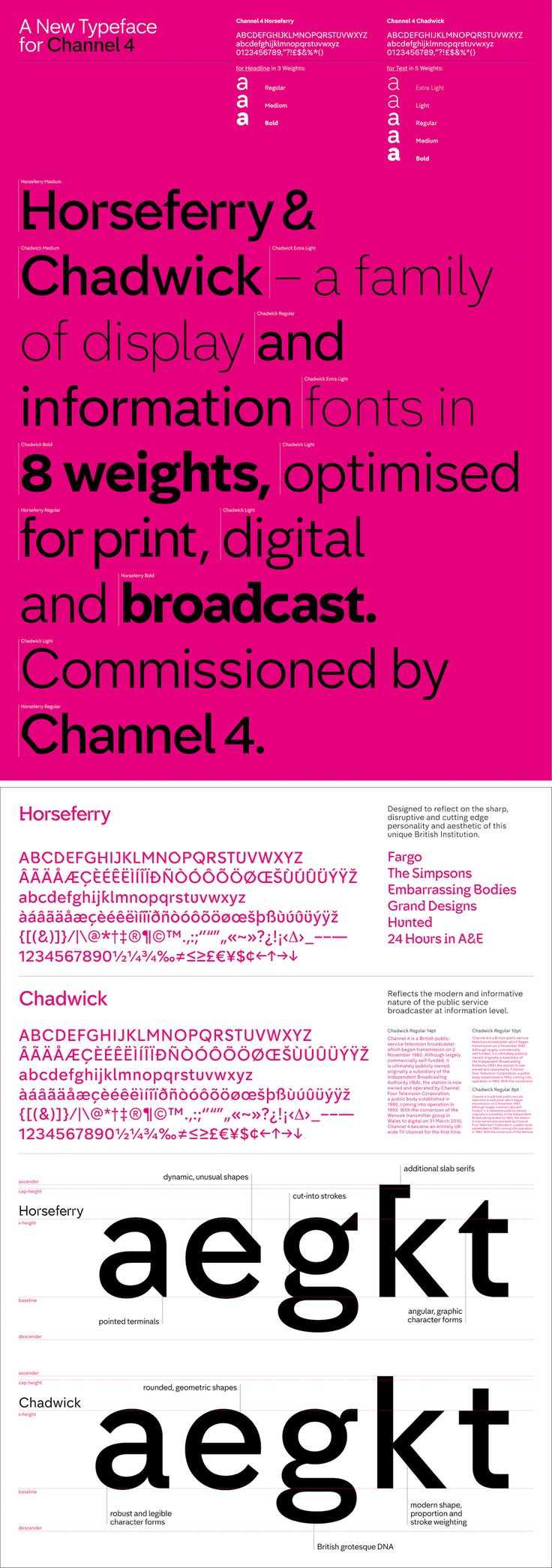Channel 4 rebrands, with help from Jonathan Glazer and Neville Brody http://www.jakewetton.co.uk/blog/channel-4-rebranded