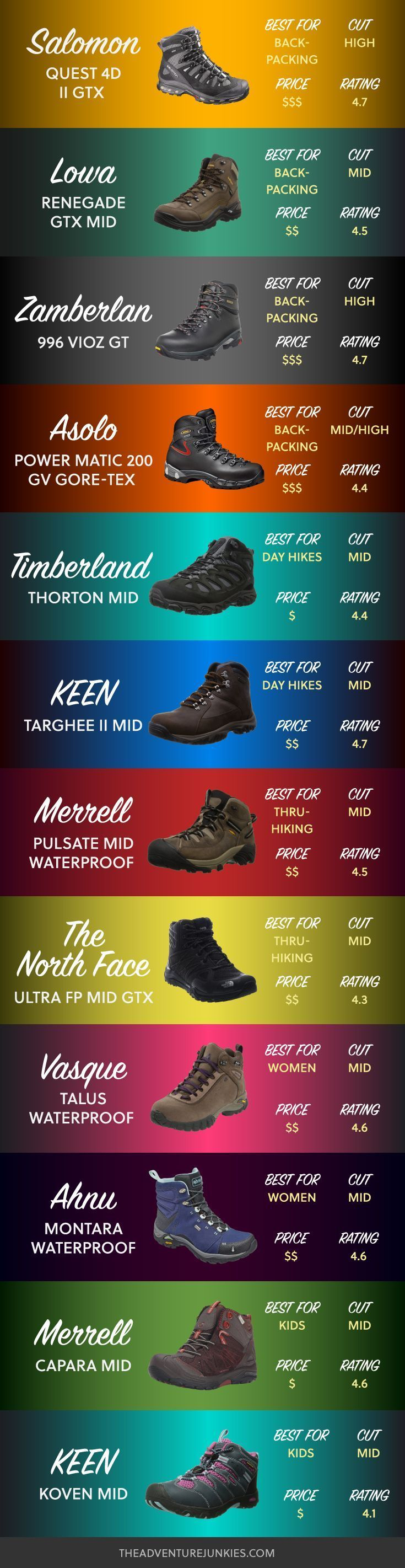 Best Hiking Boots - Hiking Clothes for Summer, Winter, Fall and Spring – Hiking Outfits for Women, Men and Kids – Backpacking Gear For Beginners