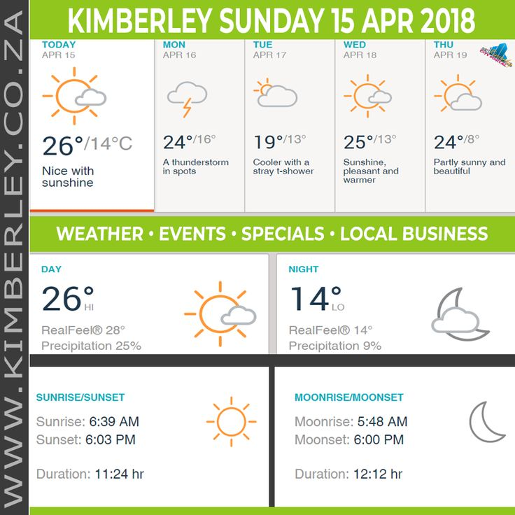 KimberleyToday, Sunday 15/04/2018 - http://www.kimberley.org.za/kimberleytoday-saturday-14-04-2018-2/?utm_source=PN&utm_medium=Pinterest+History+KImberley.org.za&utm_campaign=NxtScrpt%2Bfrom%2BKimberley+City+Info - 🗓#KimberleyToday, Sunday 15/04/2018 🌦 Today: Sunny to partly cloudy and nice. 🌑 Tonight: Partly cloudy. 🌟 Max UV Index: 6 ⛈ Thunderstorms: 24% 🌬 Wind: WNW 7 km/h 🌬 G