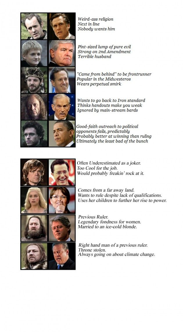 What If 'Game Of Thrones' Characters Were Presidential Candidates? I don't know anything about most of the candidates, but I love the last line 'always going on about cilmate change'