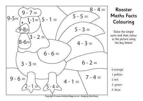 Best 15 Multiplication Table Ideas images on Pinterest