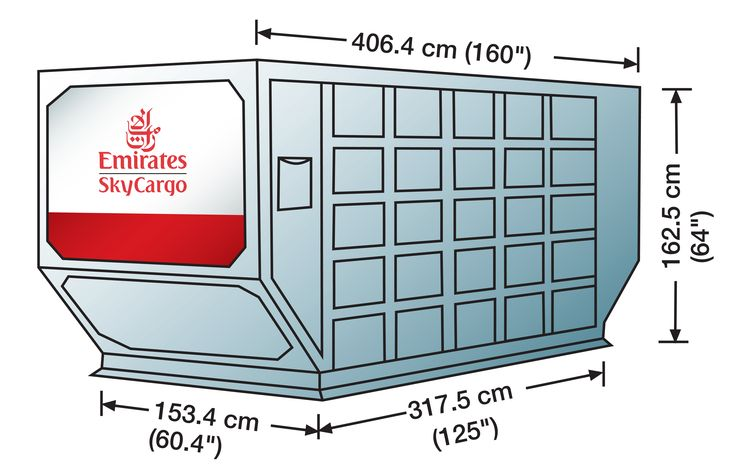 LD6 (ALF Contoured Container)    Volume: 8.7 cubic metres   Standard Tare Weight: 160 kgs.   Max Gross Weight:3,174 kgs.
