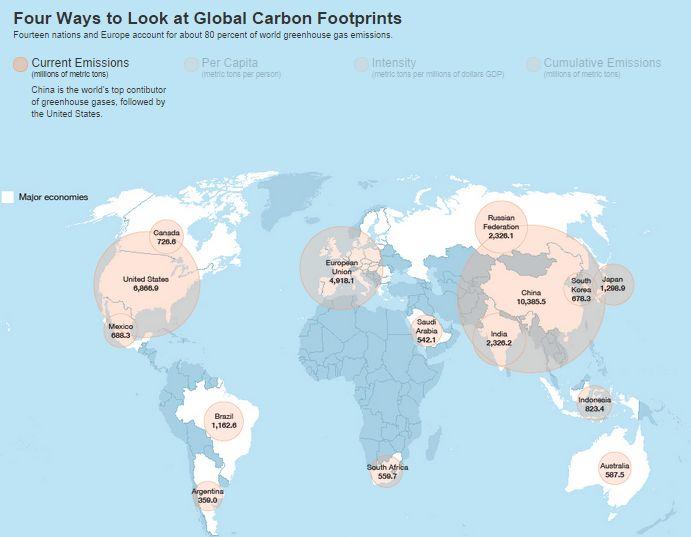 what is a carbon footprint environmental sciences essay Ecole doctorale des sciences economiques, juridiques et de gestion  for  carbon dioxide emissions, the hypothesis is rejected by holtz.
