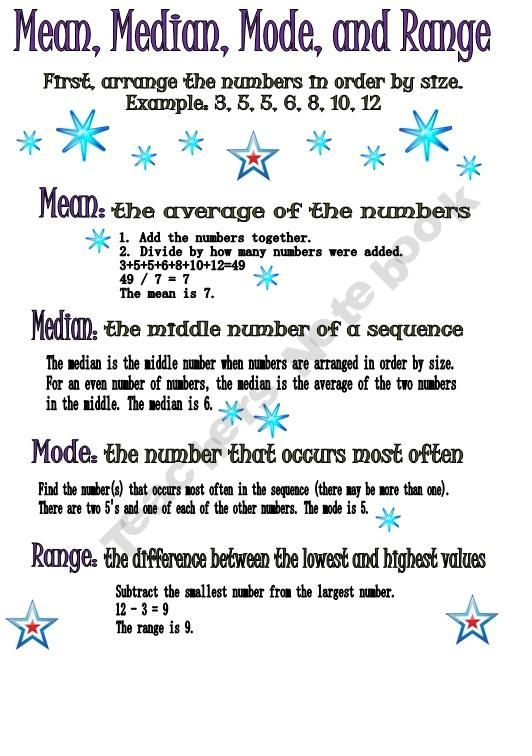 68 best mean median mode and range images on pinterest mean median mode and range grade 7 chpt 7 ccuart Gallery