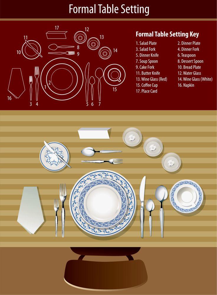Fine Dining Etiquette For Servers