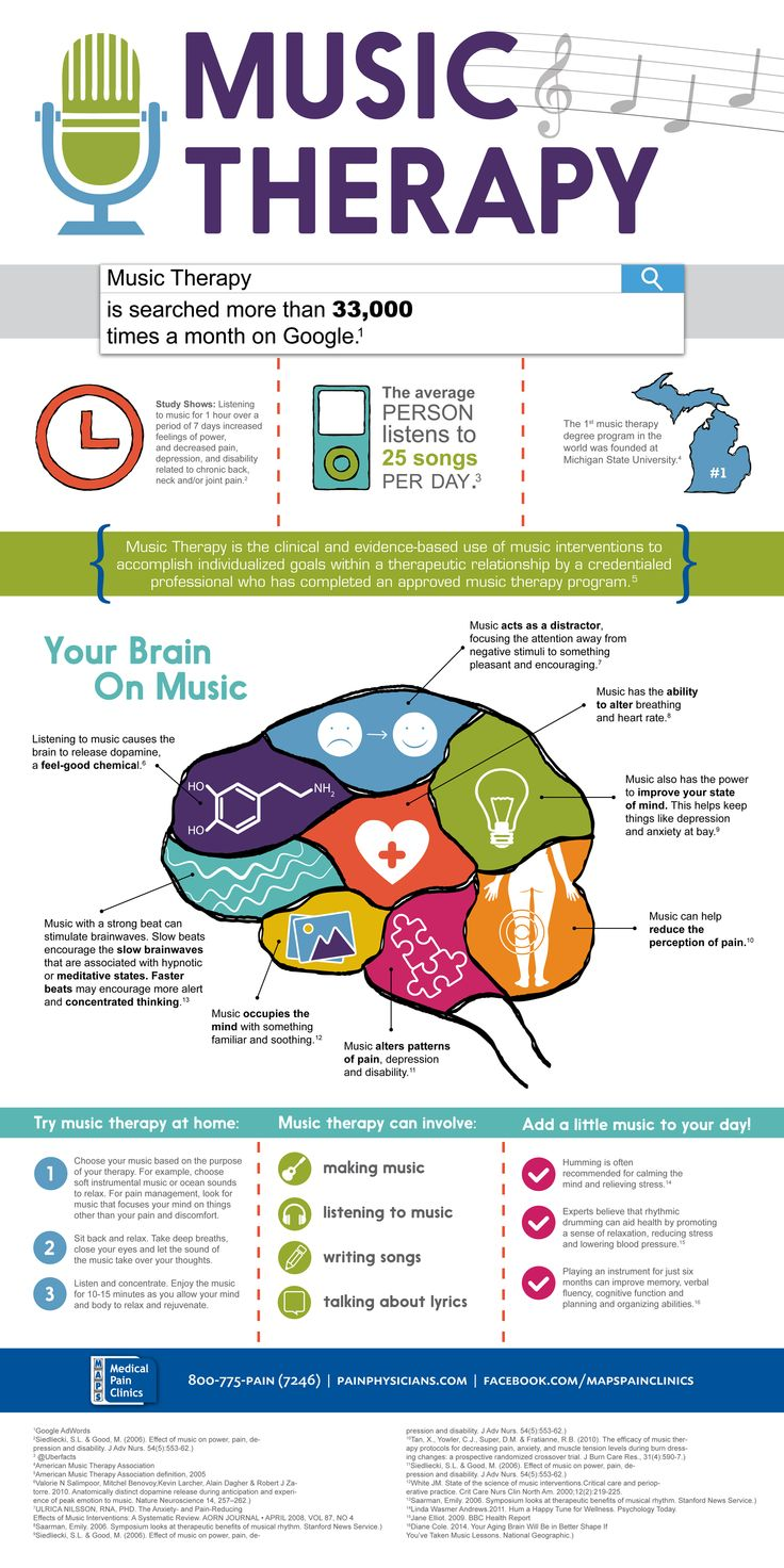 """apm-music-therapy-infographic-lg.jpg"""" (1700×3400)"""