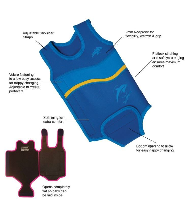 "The wetsuit features clever design techniques that ensure a snug, ""huggable"" fit, for maximum safety, comfort and performance – it also opens flat to allow quick nappy changes."