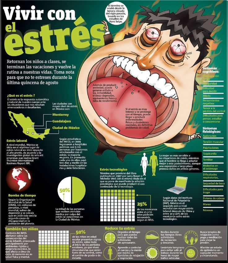 Vivir con estrés #infografia #infographic #health