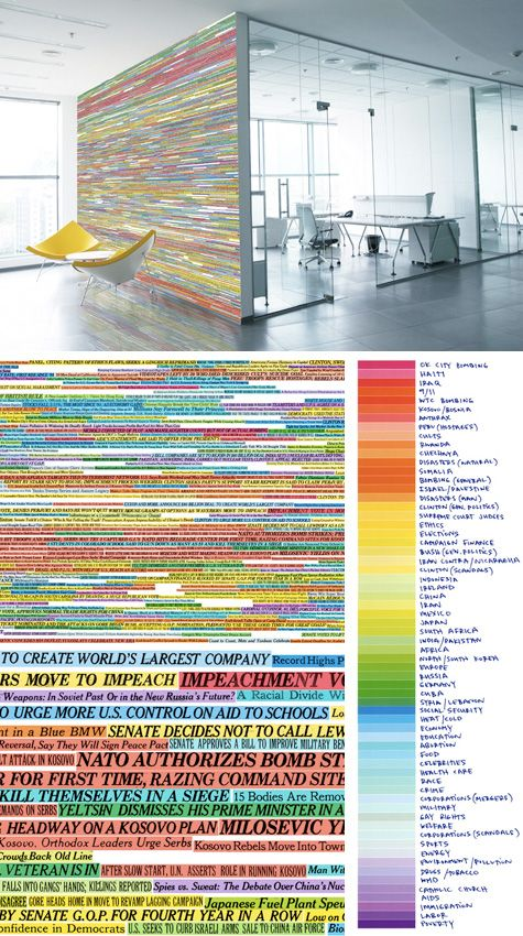 AJ Bocchino work organized chronologically and colour coded according to subject