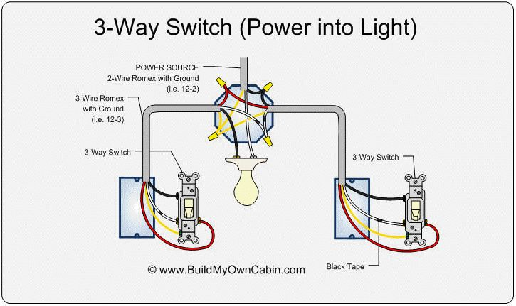 3-way switch diagram (power into light) | for the home ... electrical switch schematic box wiring electrical switch schematic bo wiring