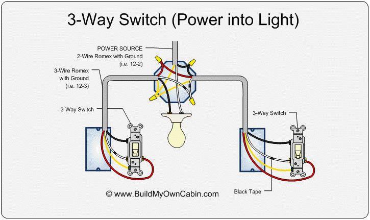 3-way Switch Diagram (power Into Light)