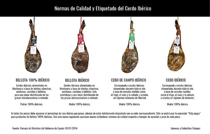 etiquetado_iberico.png (1050×672)