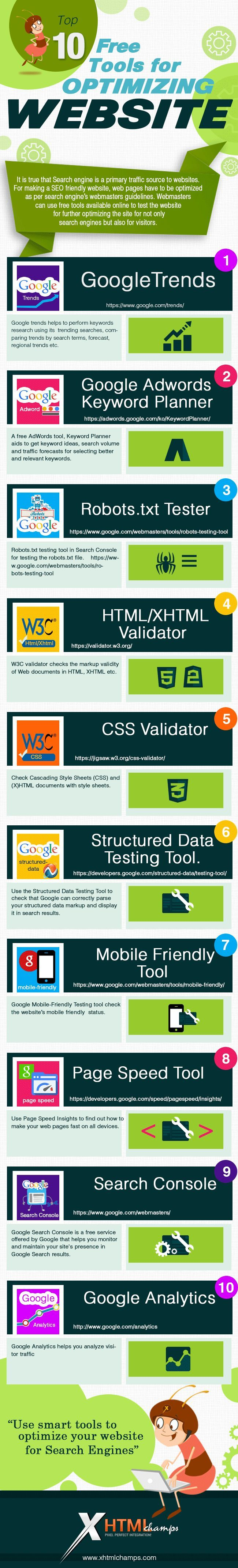 """10 Free Tools for Optimizing a Website"" #infographic #seo seotools shared by #semanticmastery"