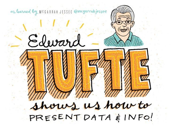 MCJ Edward Tufte Notes by McGarrah Jessee via slideshare