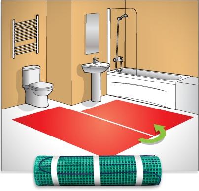 Installing Cork Underlayment for a Radiant Floor