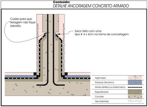 Impermeabilização : Coberturas transitáveis por pedestres e veículos. | Fórum da Construção