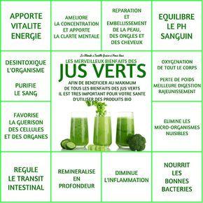 Les Merveilleux Bienfaits des Jus Verts   LES JUS VERTS Le Monde s'Eveille Grâce à Nous Tous ♥