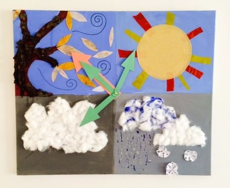 Preschool weather craft google search preschool crafts for Chart paper craft work
