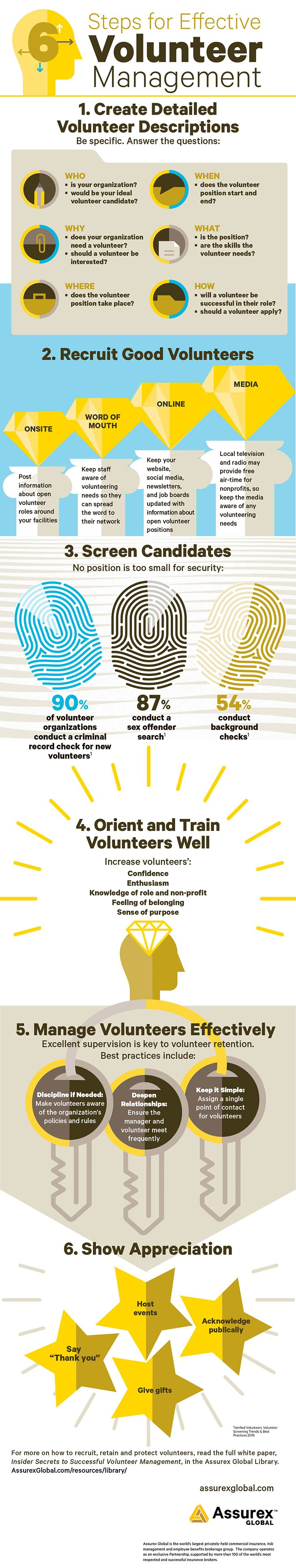 volunteer-management-infographic-assurex-global