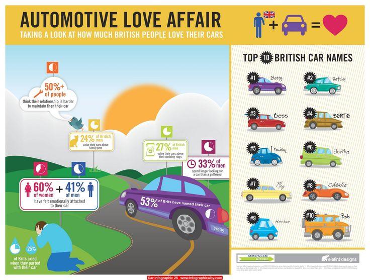 Top 10 Car Finance Rates Compare Best Car Loans Money ...