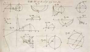 Výsledek obrázku pro Newton math function models