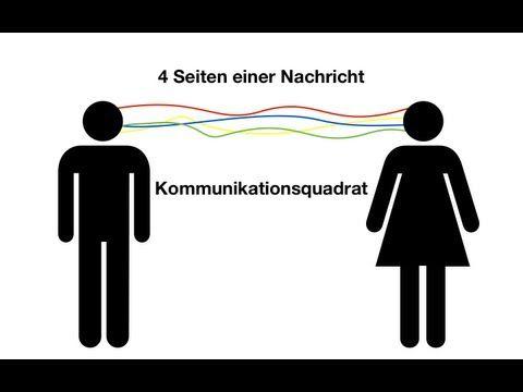 Die vier Seiten einer Nachricht (Schulz von Thun) - YouTube