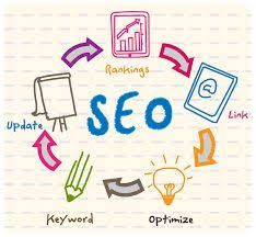 Get the best and new innovative SEO services with brilliant packages only at Clark Empire.