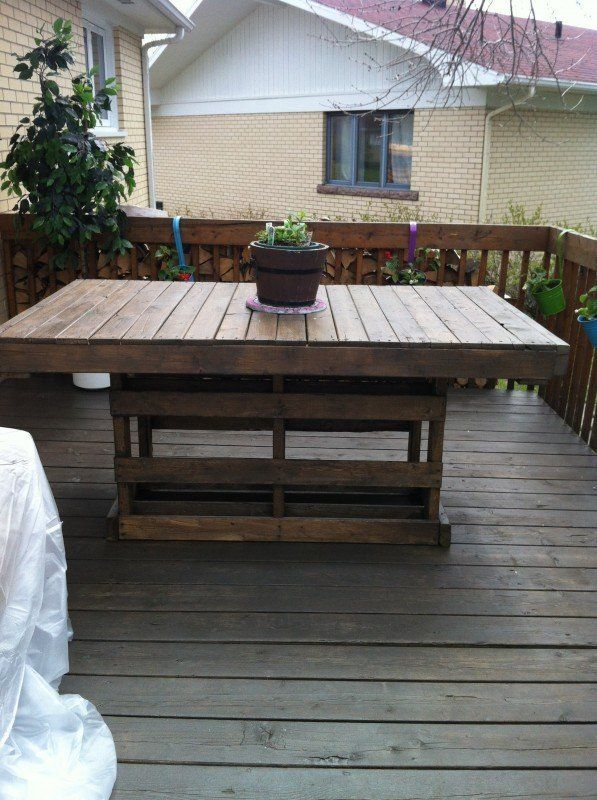 Patio pallet table  in pallet furniture pallet outdoor project