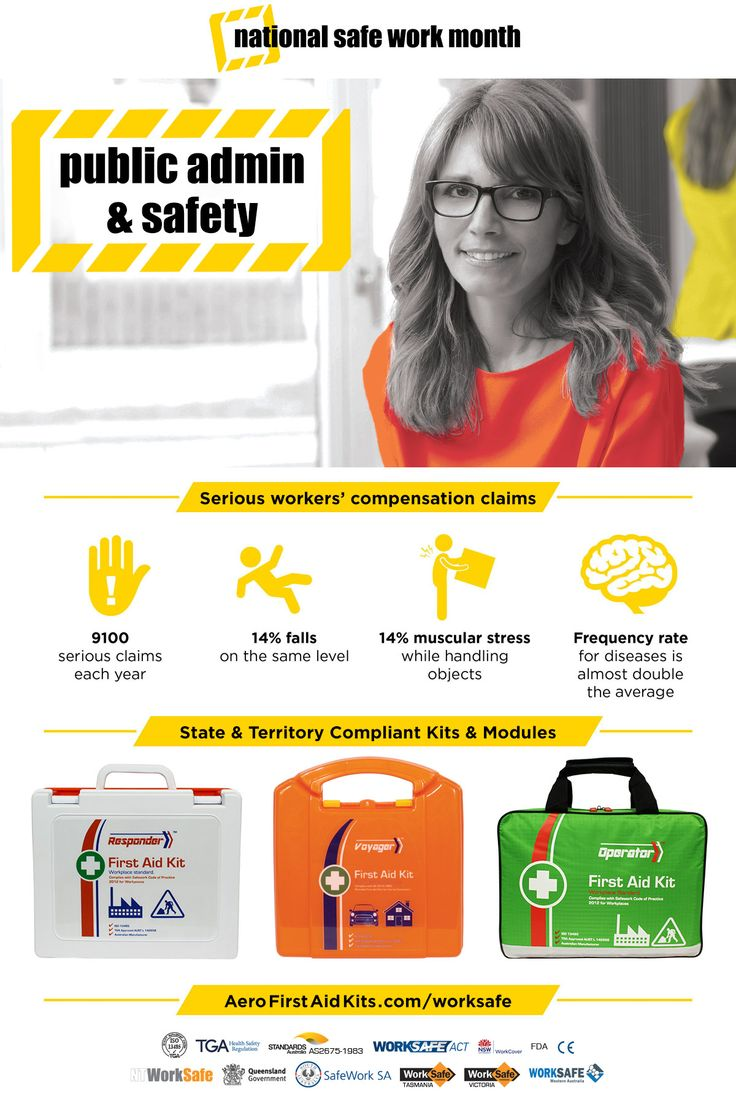 Public Administration and Safety First Aid Kits National