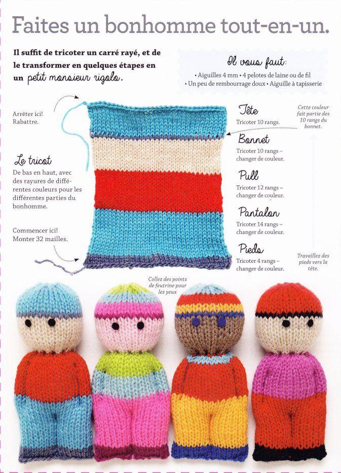 Image - ROSES ET PETITS BONHOMMES AU TRICOT. - Blog de le-tricot-de-marcelle - Skyrock.com