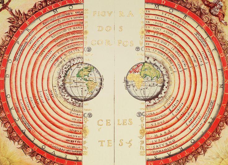 SISTEMA GEOCÉNTRICO, PTOLOMEO. Figura de cuerpos celestes. BARTOLOMEU VELHO. 1568.