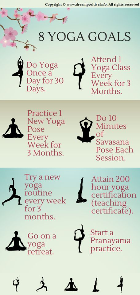 Yoga poses for Calming your Mind