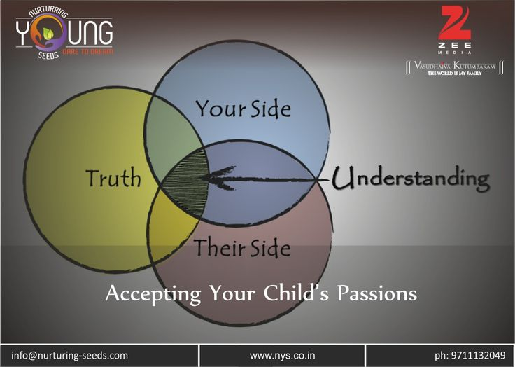 Accepting Your Child's Passions !!! Break the loop and enter a new world of passions! Most of the #parents worry about their child's #career. Every parent expects their #students to choose something which would possess better monetary goals..... Read more at: http://bit.ly/2hlLb8j