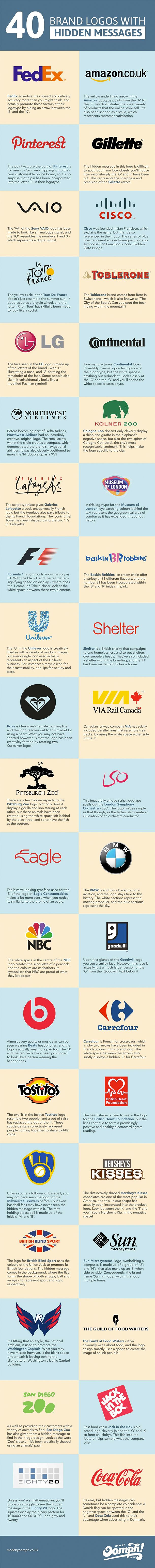40 Brand Logos With Hidden Messages [infographic]