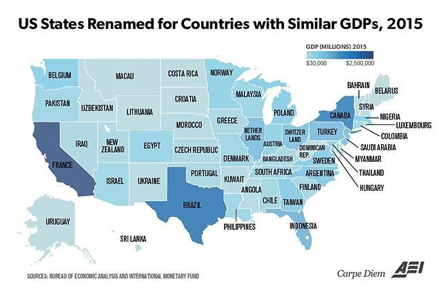 @amapaday    U.S. states renamed for countries with similarly sized economies. Source: Bureau of economical analysis and the international monetary fund. 2015. ➖ #map #maps #cartography #geography #topography #mapping #mappe #carte #mapa #karta #economy #economics #comparison #countries #country #states #state #us #usa #unitedstates #america #gdp #similar #size #infographic