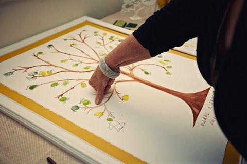 Thumbprint Guest Book « Wedding Ideas, Top Wedding Blog's, Wedding Trends 2014 – David Tutera's It's a Bride's Life