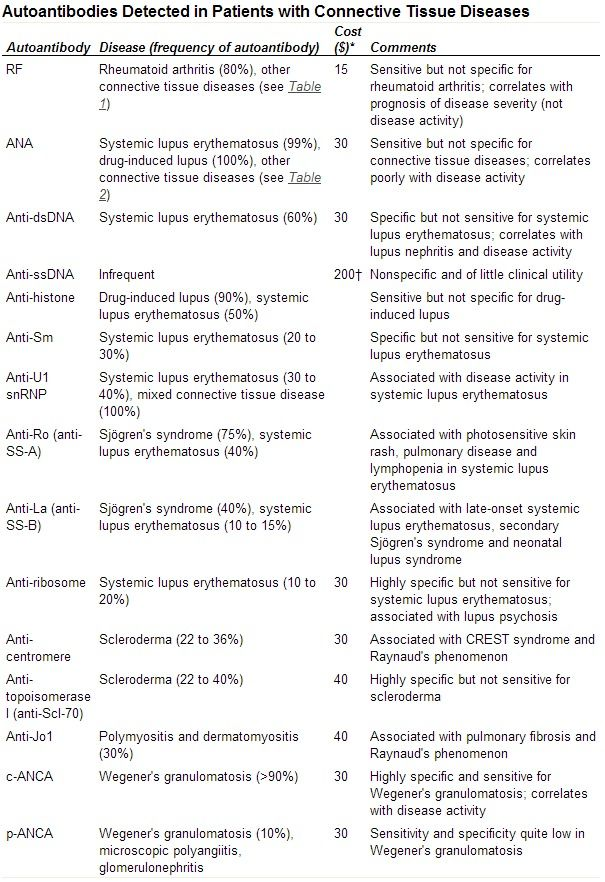 242 best Msk images on Pinterest | Physical therapy, Anatomy and Health