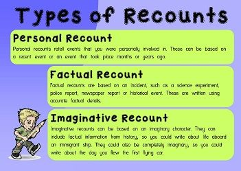 writing fun recount A writing task for after holidays or a long weekend students are often asked to write a recount of what they did on the weekend or during their holidays here's an idea to motivate those students who complain that they never have anything to write about.